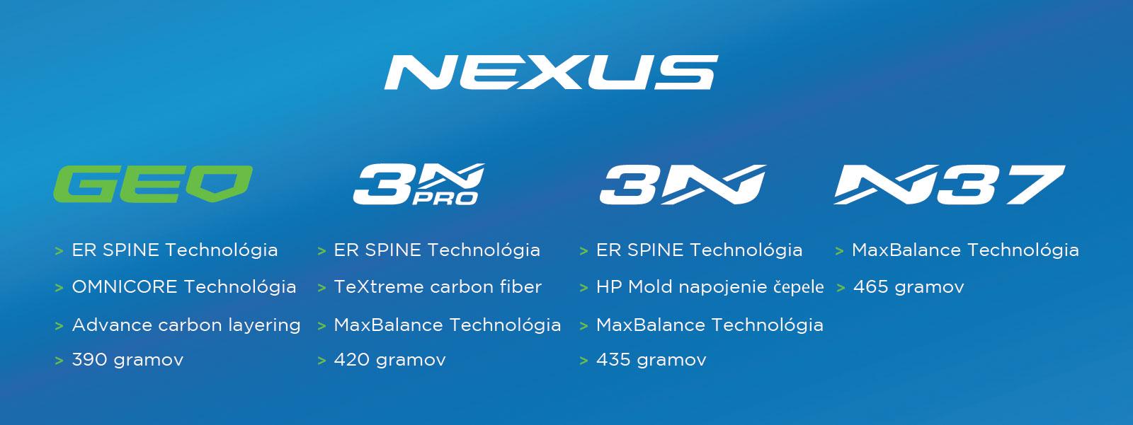Nexus Geo